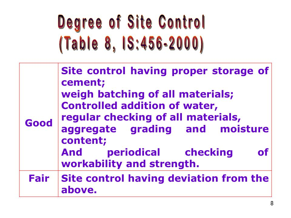 Degree of Site Control (Table 8, IS:456-2000) Good