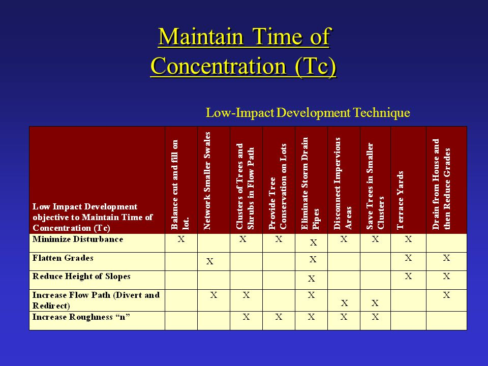 Maintain Time of Concentration (Tc)