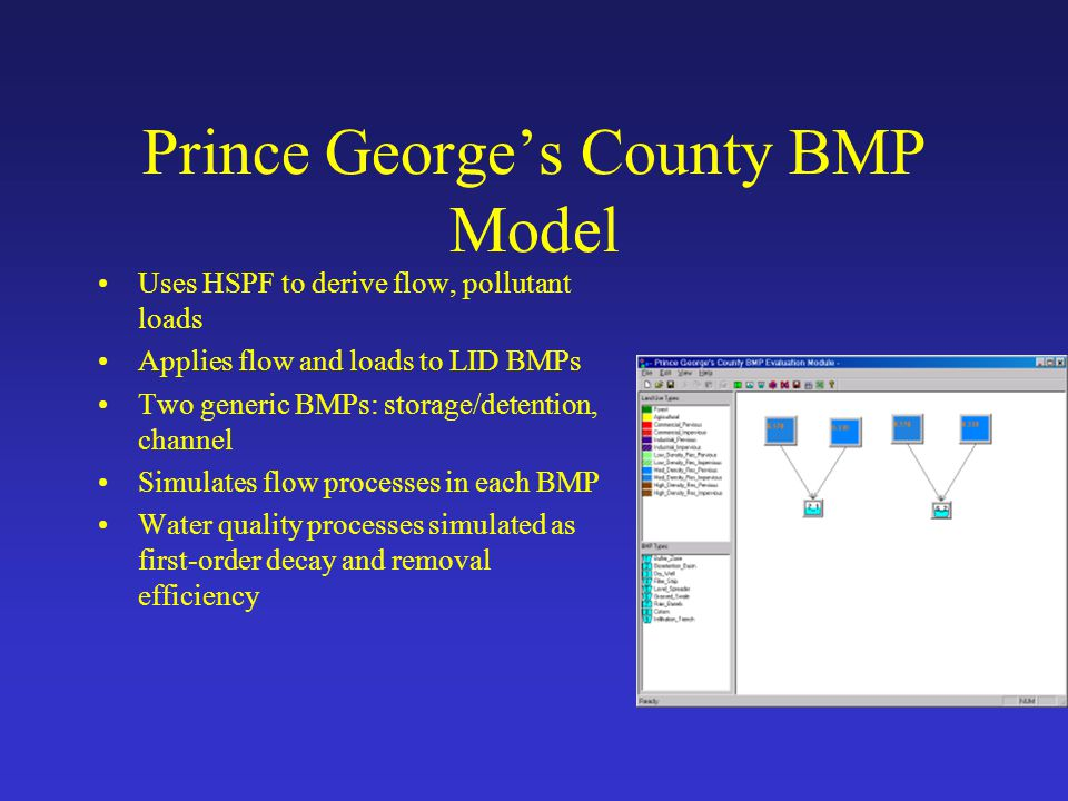 Prince George's County BMP Model