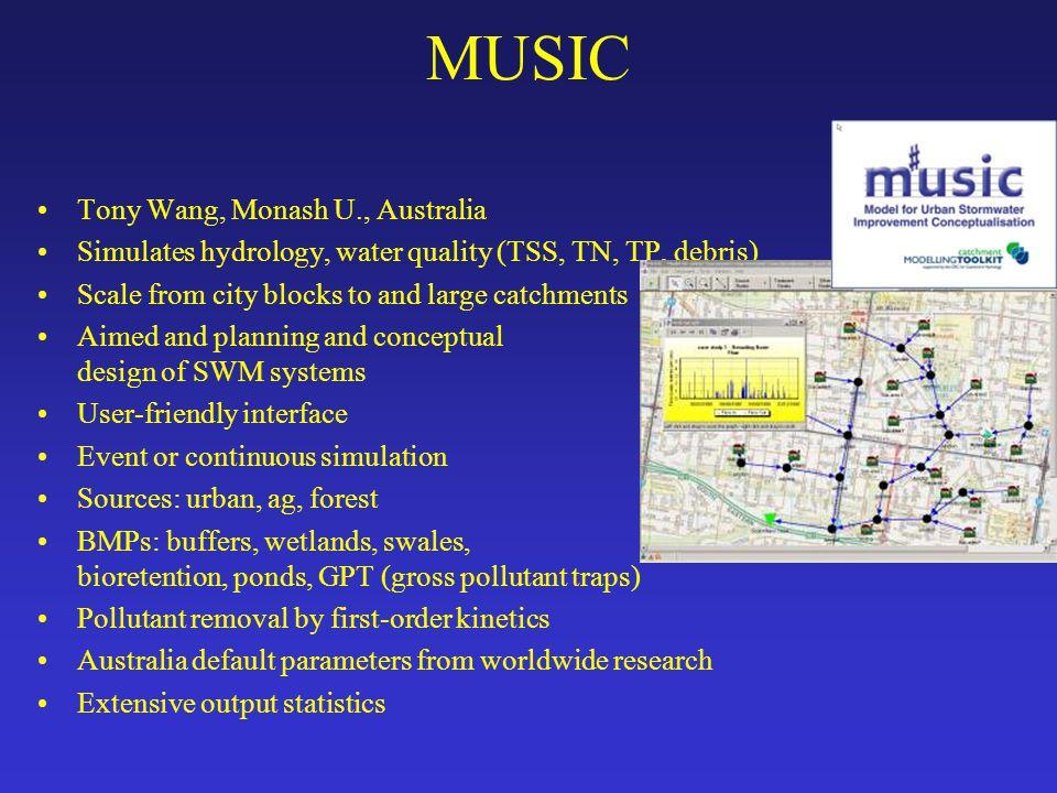 MUSIC Tony Wang, Monash U., Australia