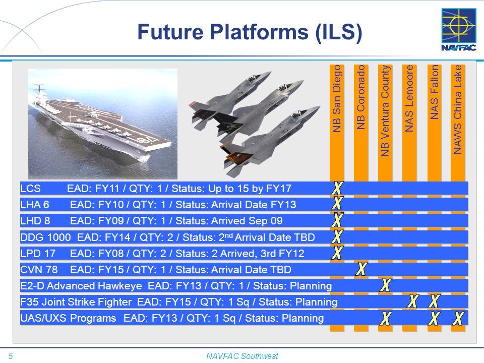 Future Platforms (ILS)