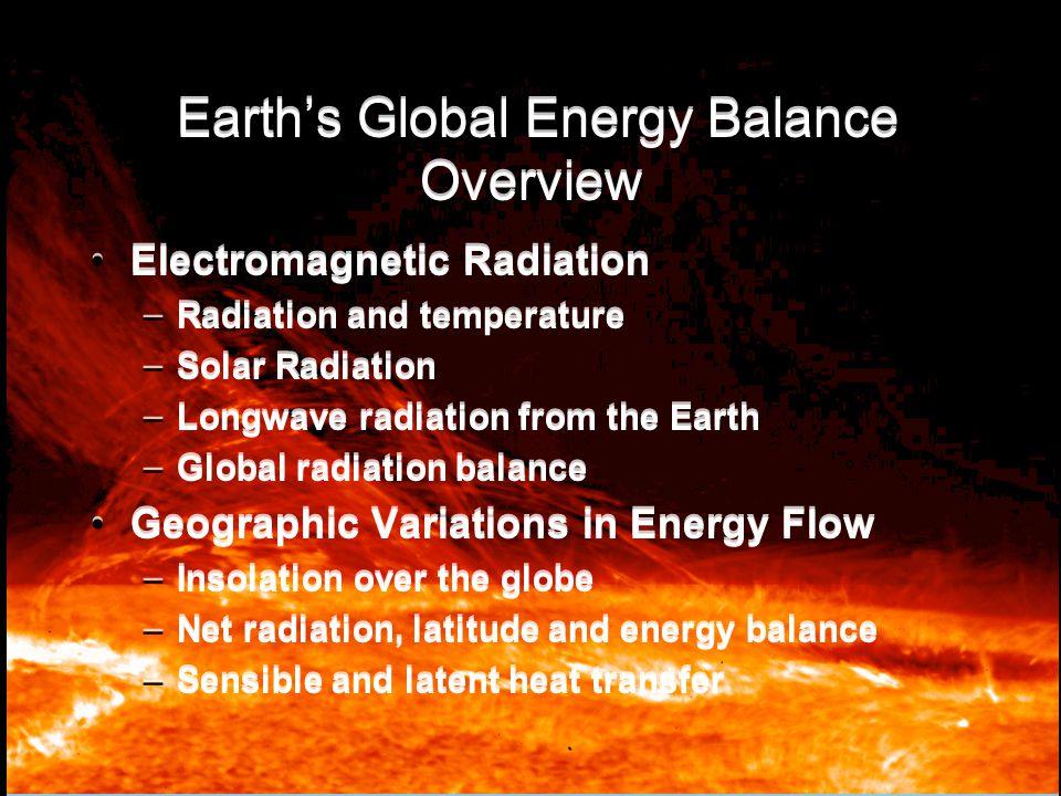 Earth's Global Energy Balance Overview