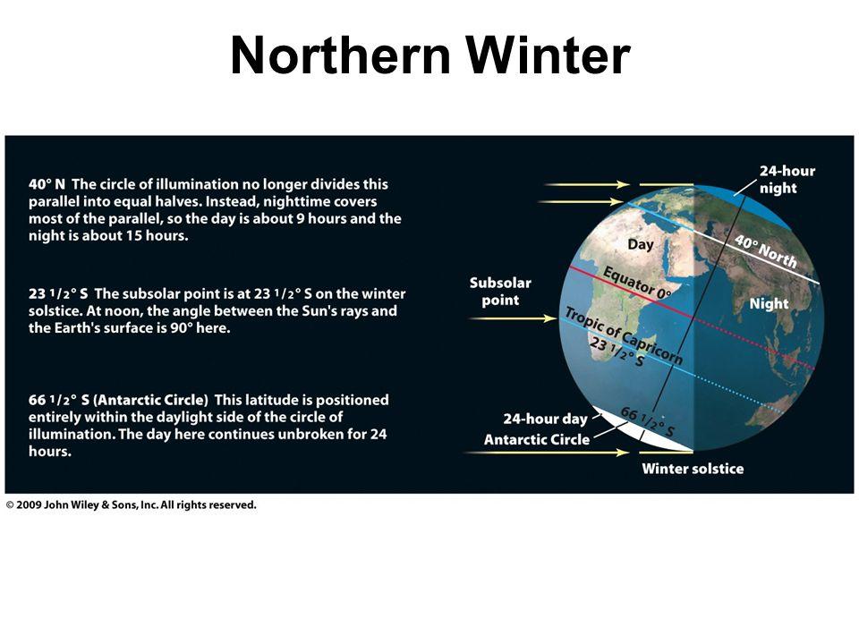 Northern Winter