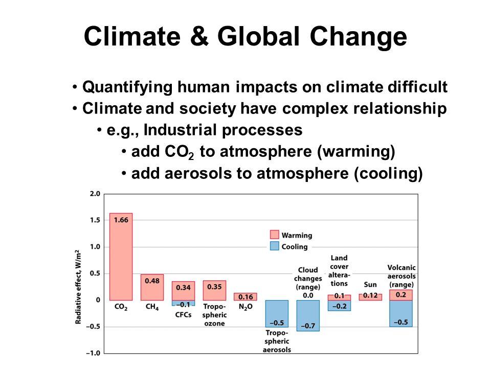 Climate & Global Change