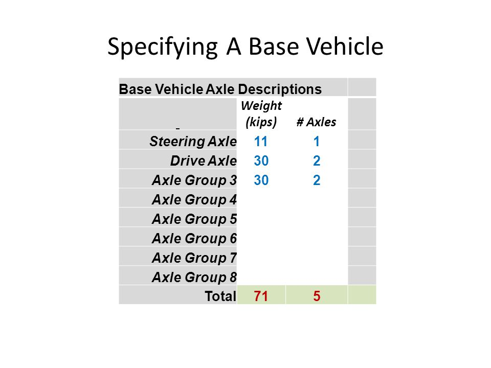 Specifying A Base Vehicle
