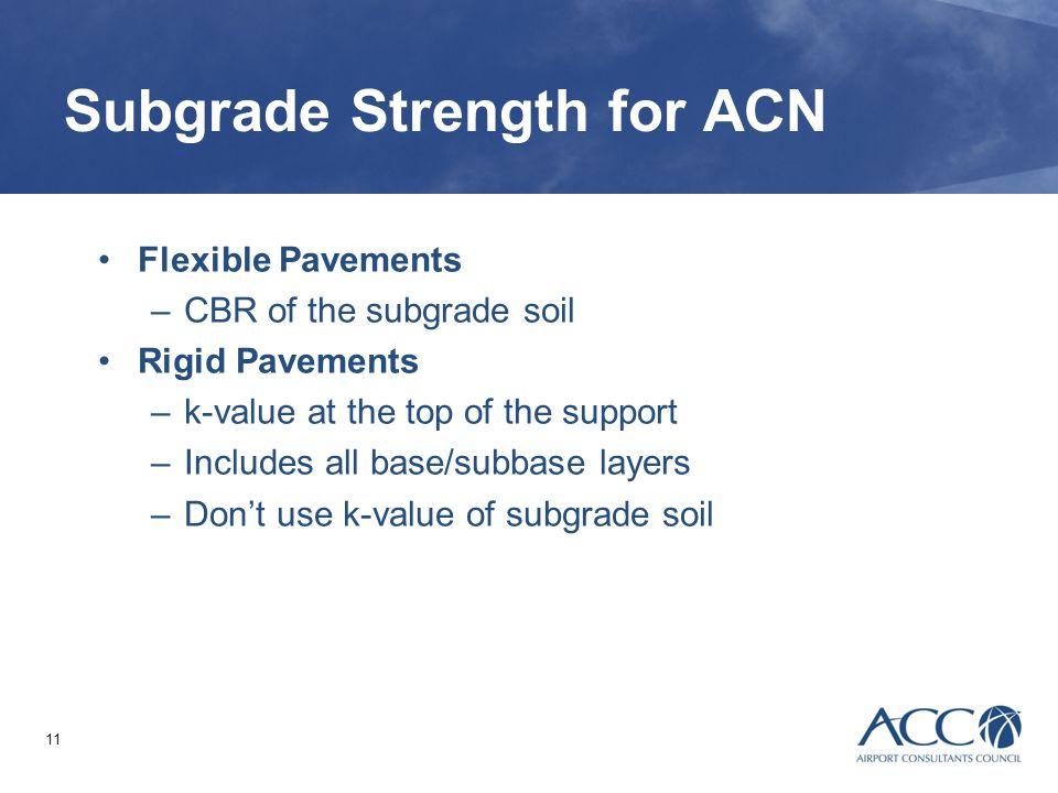 Subgrade Strength for ACN