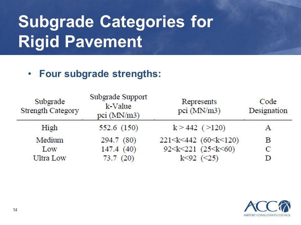 Subgrade Categories for Rigid Pavement