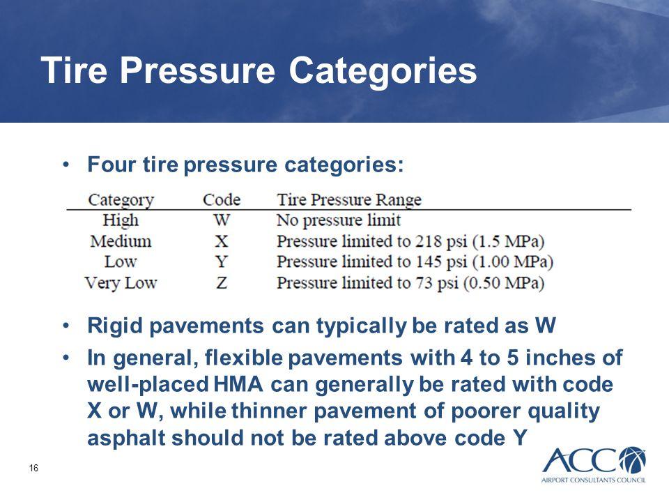 Tire Pressure Categories