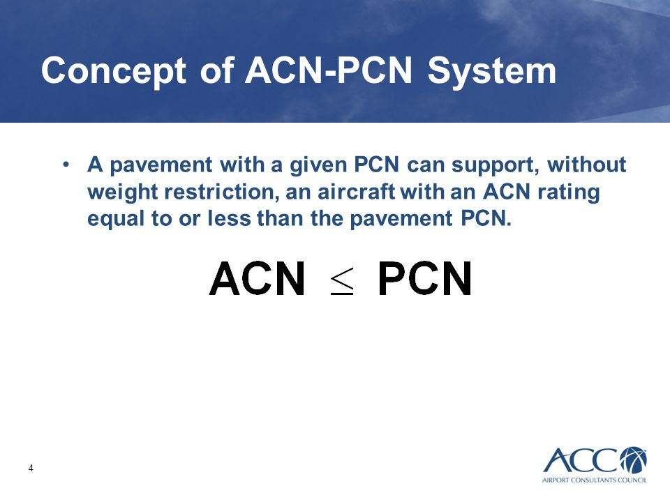 Concept of ACN-PCN System