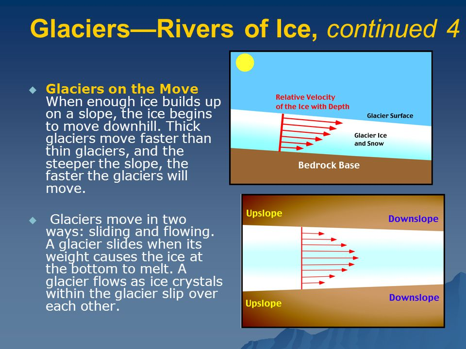 Glaciers—Rivers of Ice, continued 4