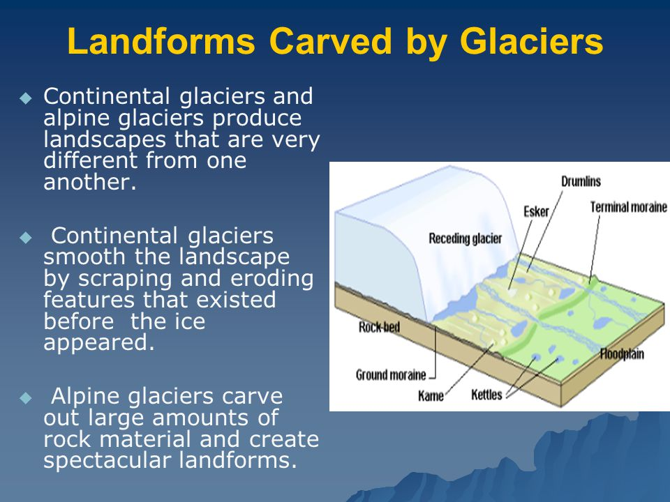 Landforms Carved by Glaciers