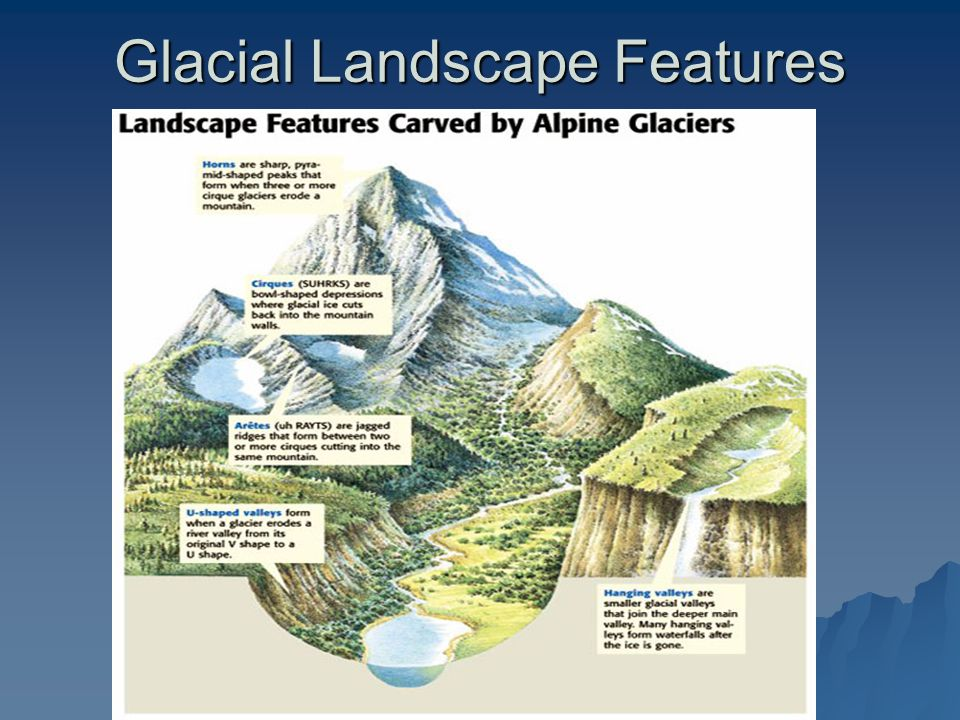Glacial Landscape Features
