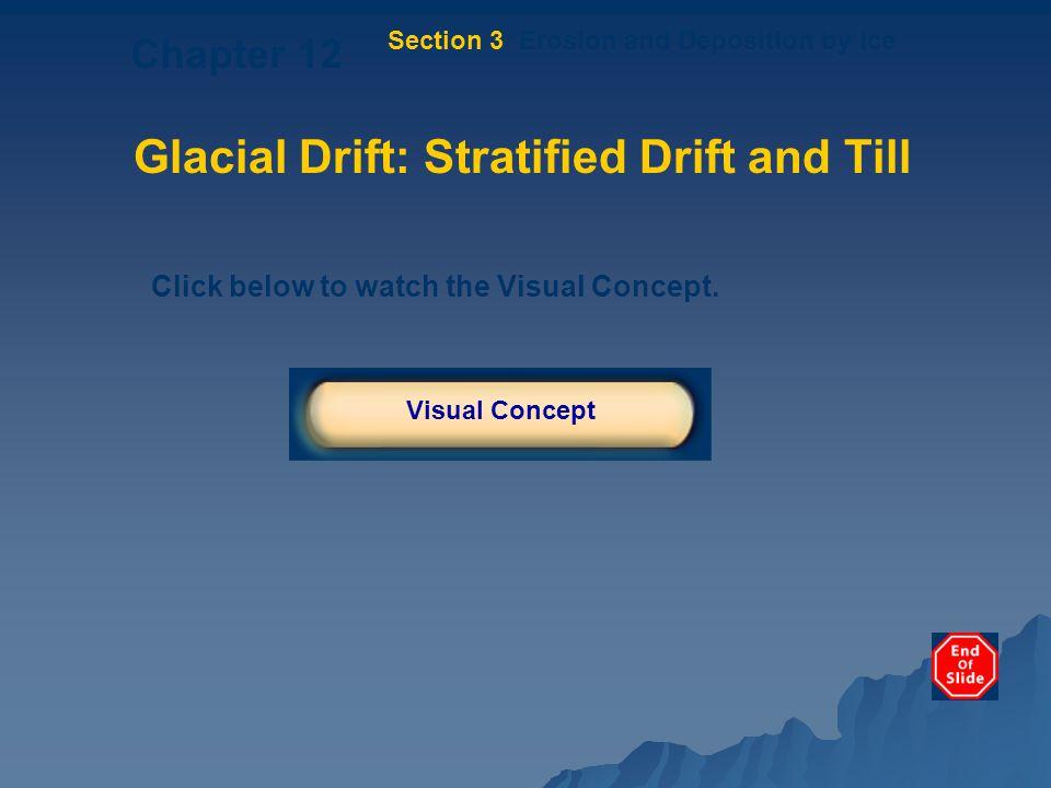 Glacial Drift: Stratified Drift and Till