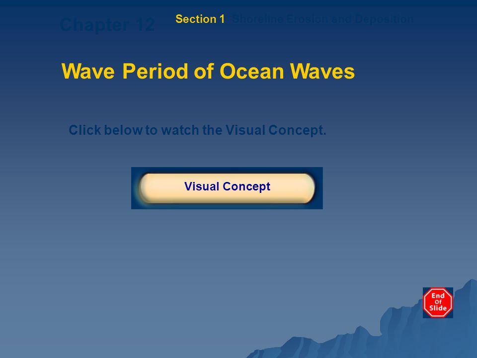 Wave Period of Ocean Waves