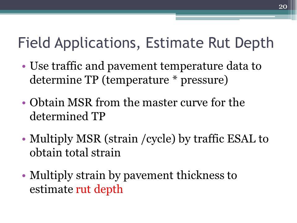 Field Applications, Estimate Rut Depth