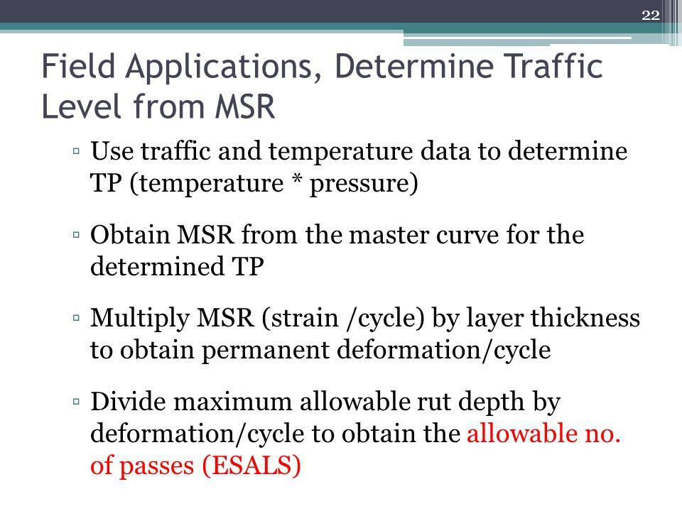 Field Applications, Determine Traffic Level from MSR