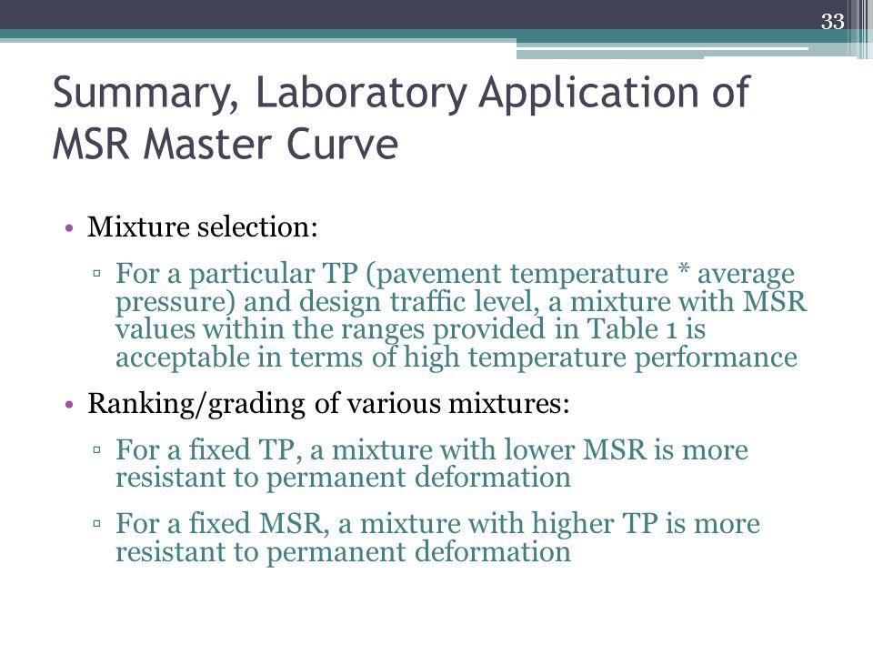 Summary, Laboratory Application of MSR Master Curve