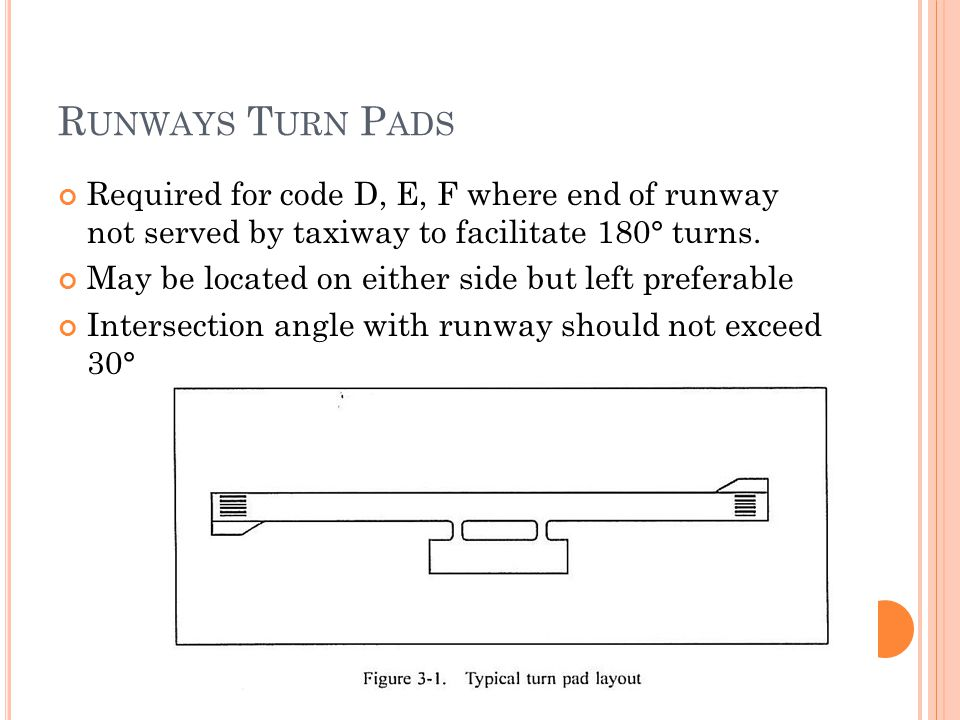 Runways Turn Pads Required for code D, E, F where end of runway not served by taxiway to facilitate 180° turns.