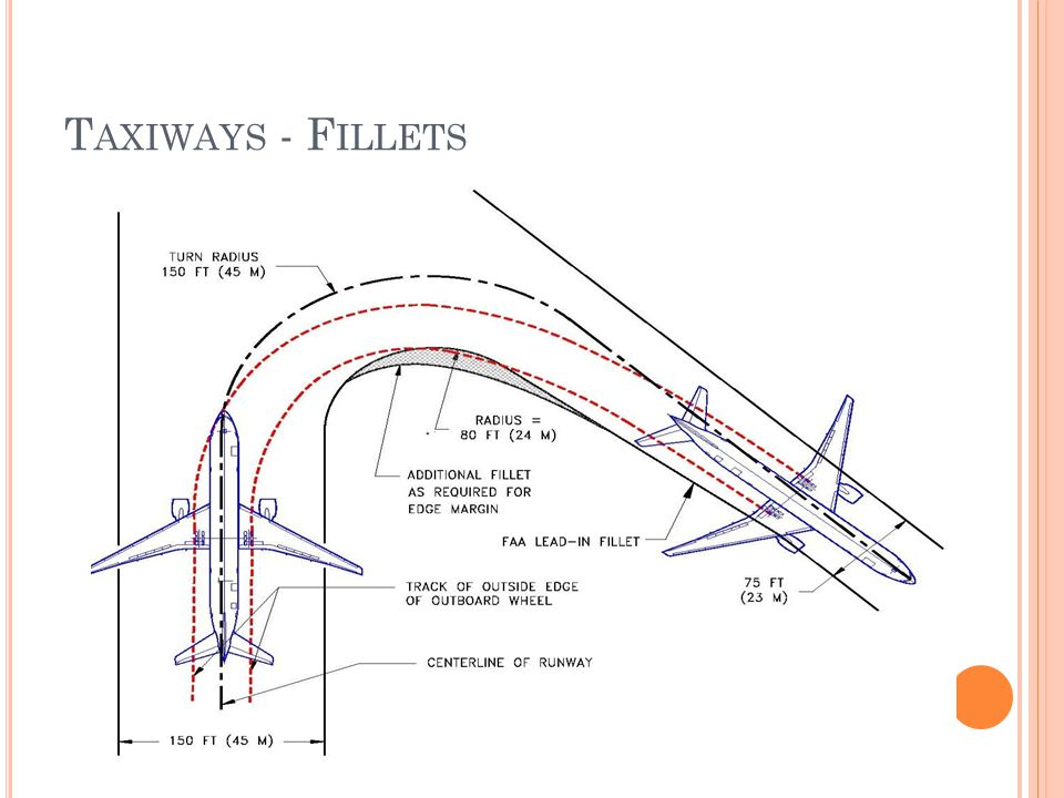 Taxiways - Fillets