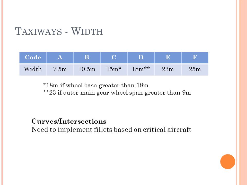 Taxiways - Width Curves/Intersections