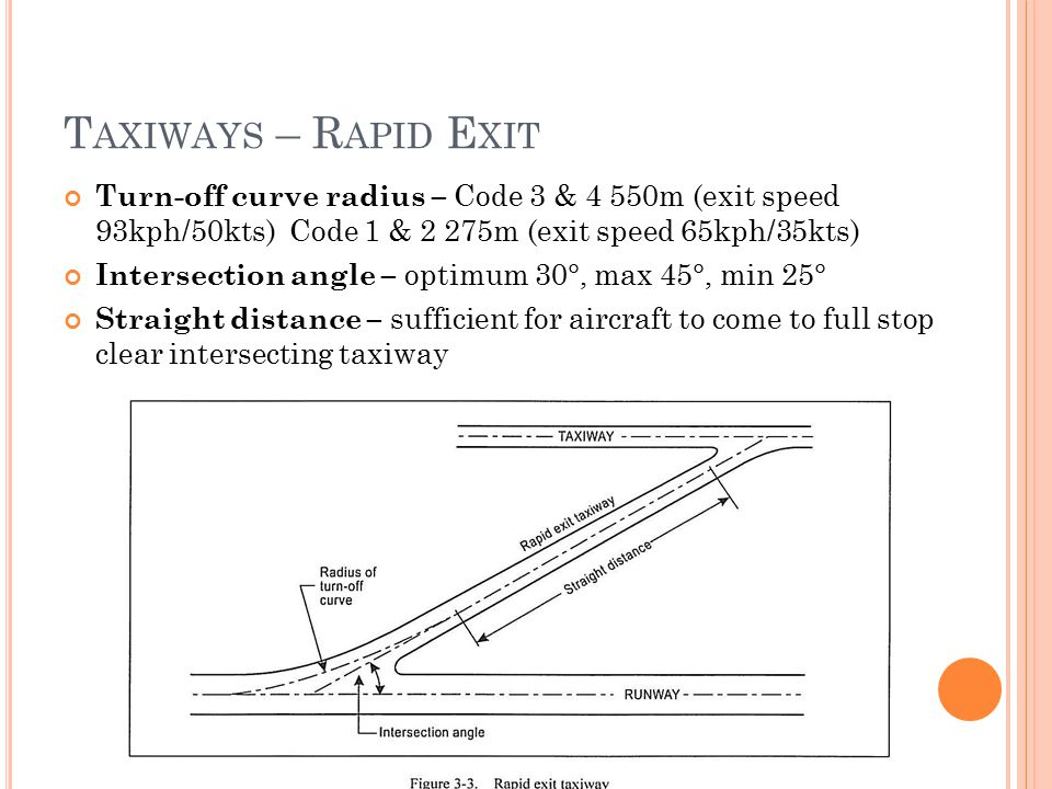 Taxiways – Rapid Exit Turn-off curve radius – Code 3 & 4 550m (exit speed 93kph/50kts) Code 1 & 2 275m (exit speed 65kph/35kts)
