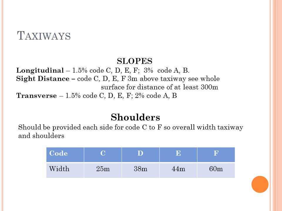 Taxiways Shoulders SLOPES