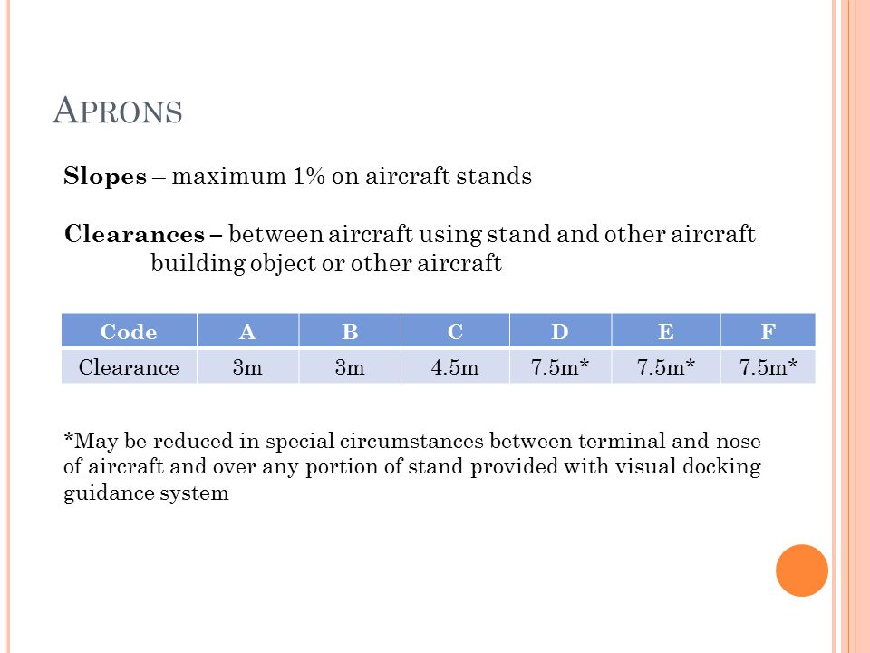Aprons Slopes – maximum 1% on aircraft stands
