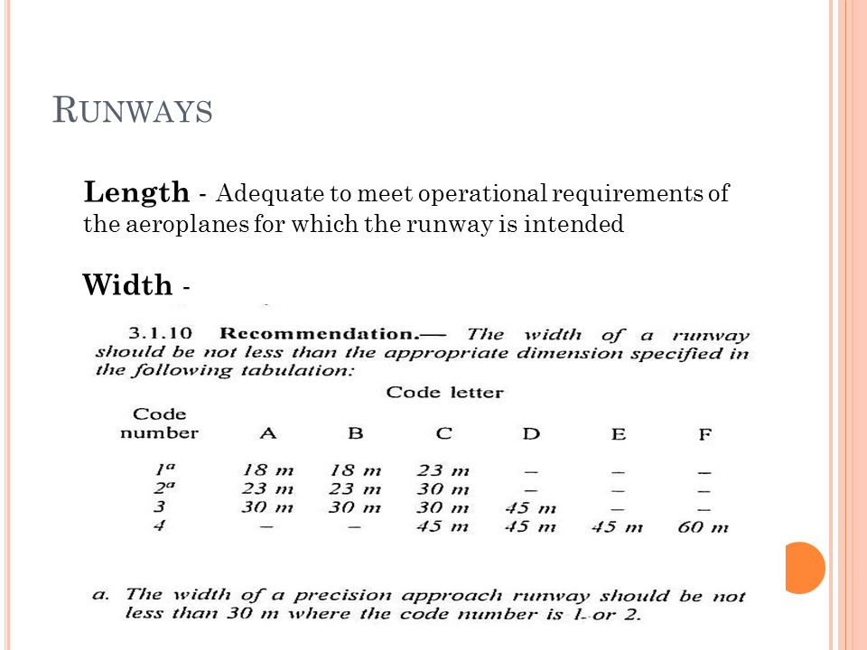 Runways Length - Adequate to meet operational requirements of the aeroplanes for which the runway is intended.
