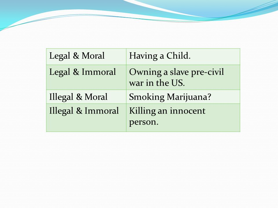 Legal & Moral Having a Child. Legal & Immoral. Owning a slave pre-civil war in the US. Illegal & Moral.