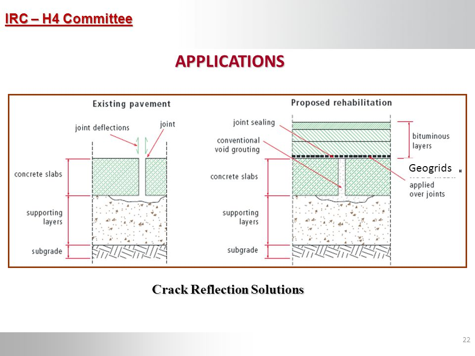 Crack Reflection Solutions