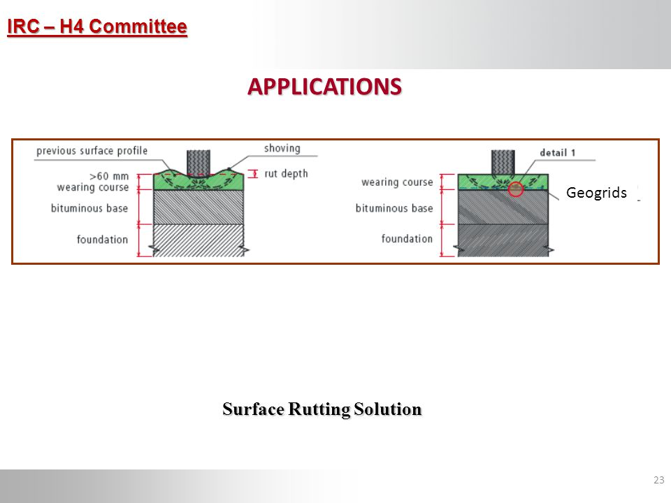 Surface Rutting Solution