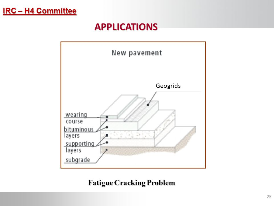 Fatigue Cracking Problem