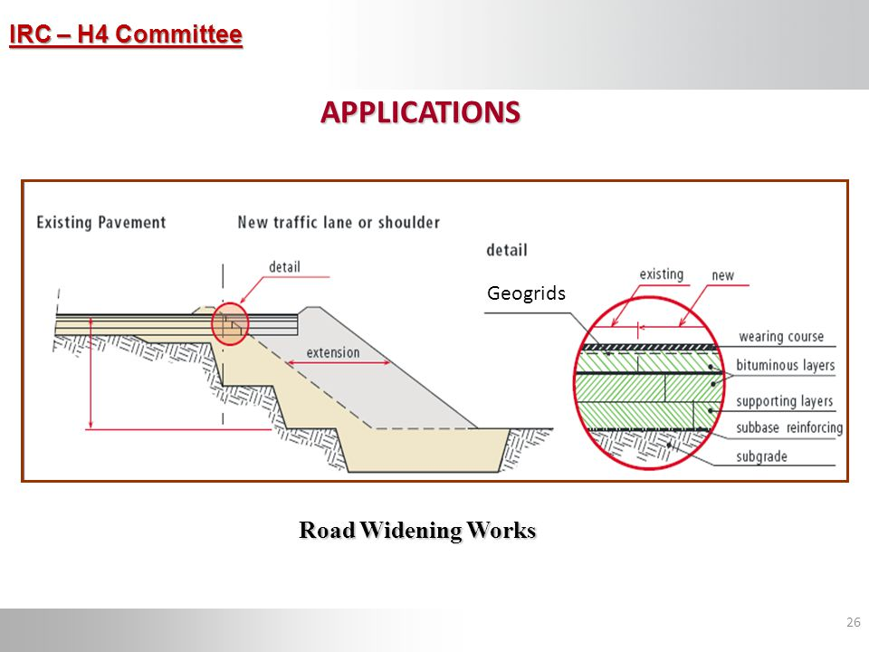 APPLICATIONS Geogrids Road Widening Works