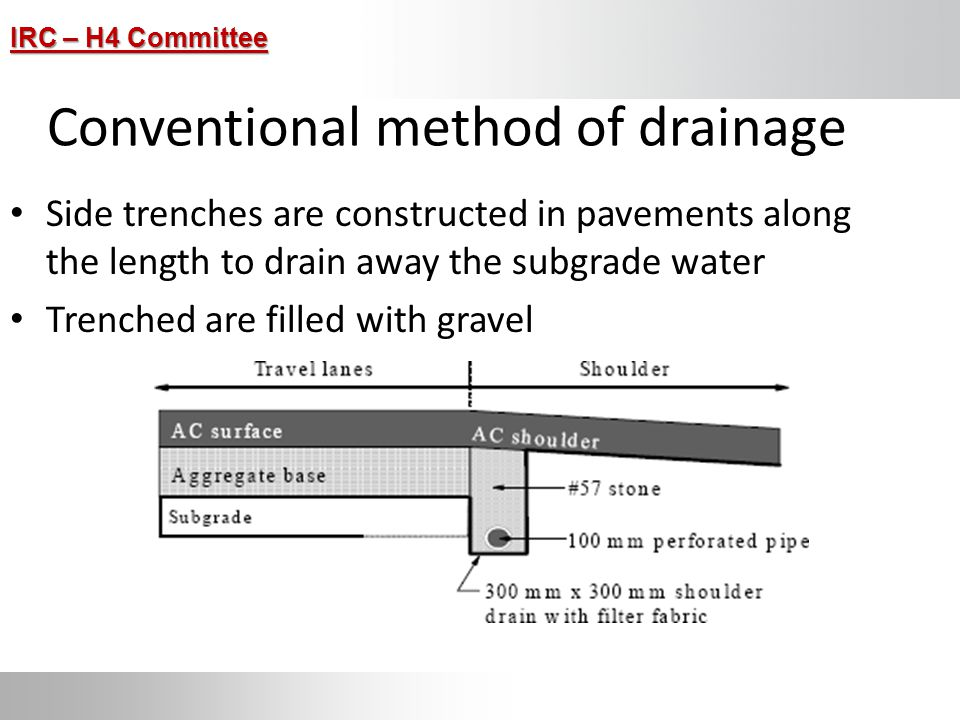 Conventional method of drainage
