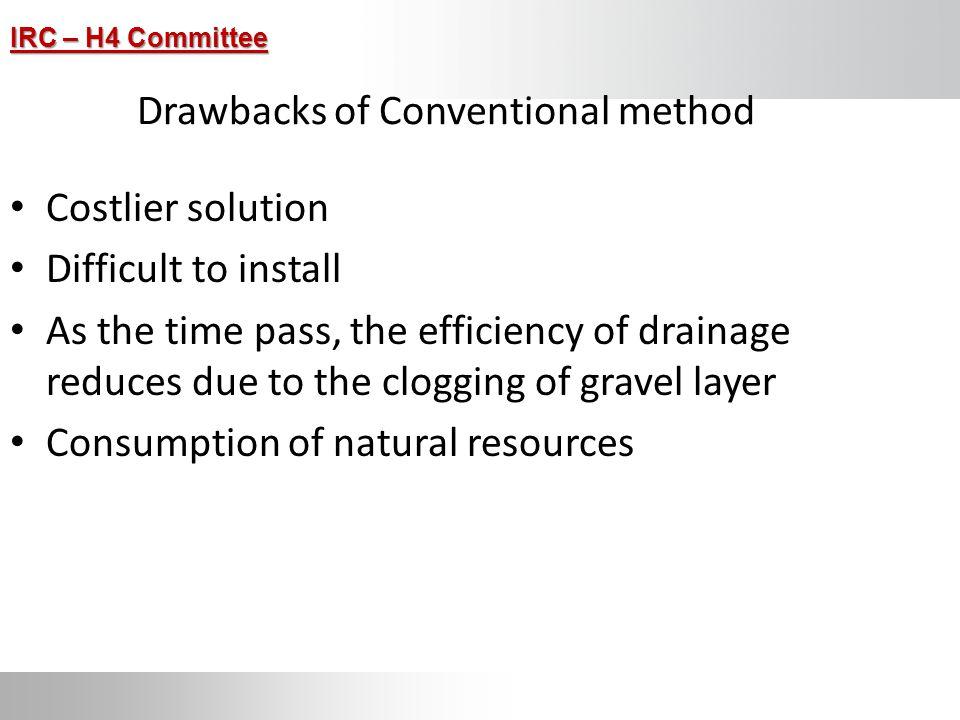 Drawbacks of Conventional method
