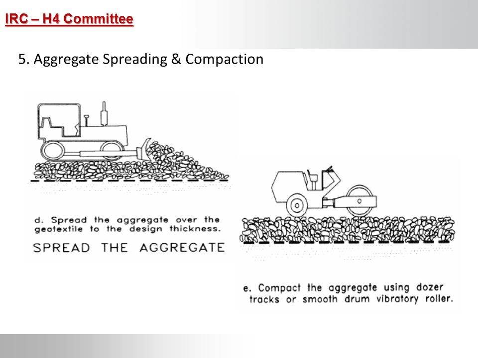 5. Aggregate Spreading & Compaction