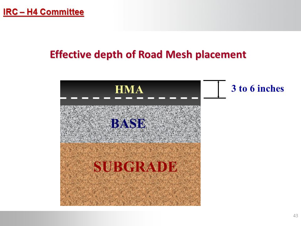 Effective depth of Road Mesh placement