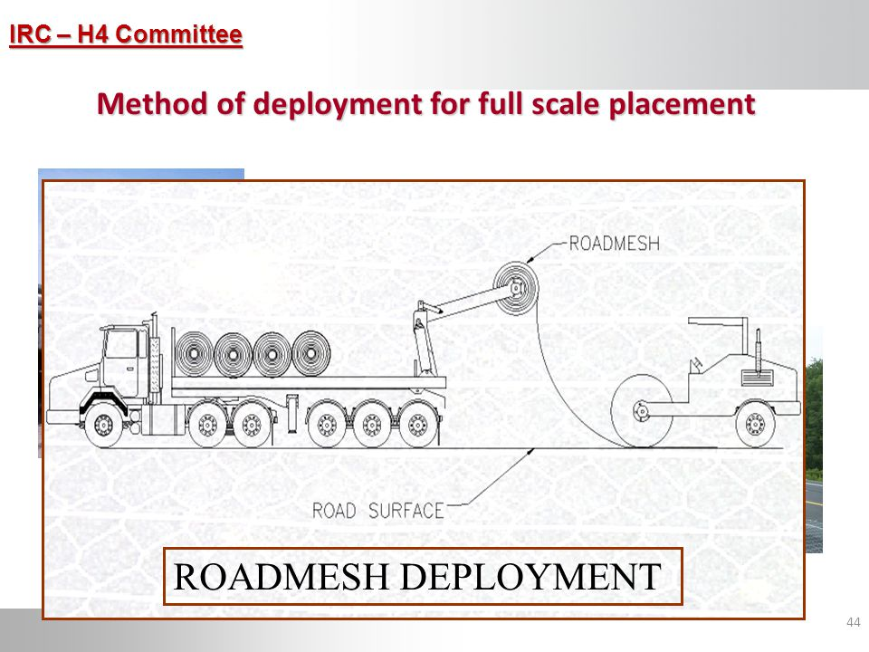 Method of deployment for full scale placement