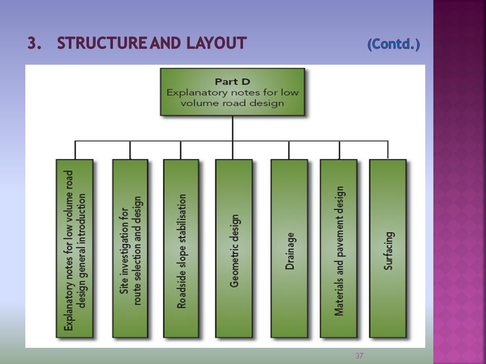 3. Structure and Layout (Contd.)
