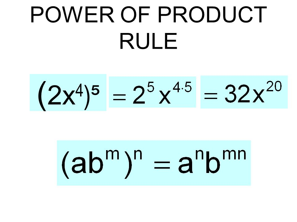 POWER OF PRODUCT RULE (2x4)⁵