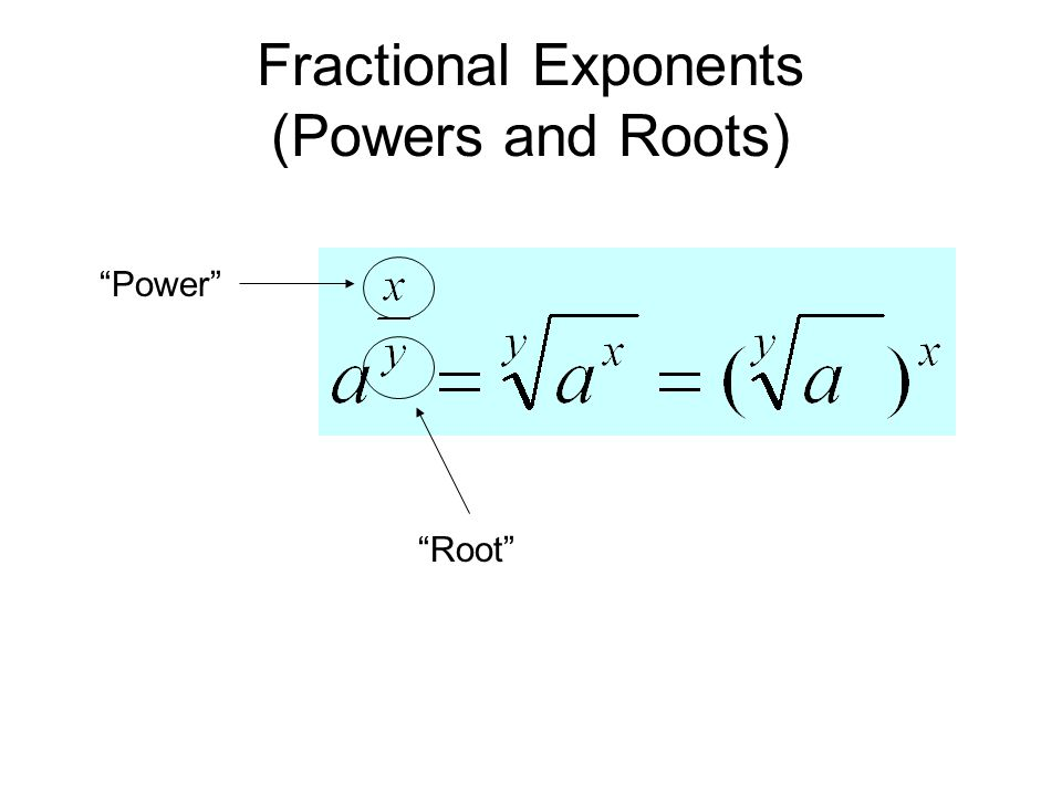 Fractional Exponents (Powers and Roots)