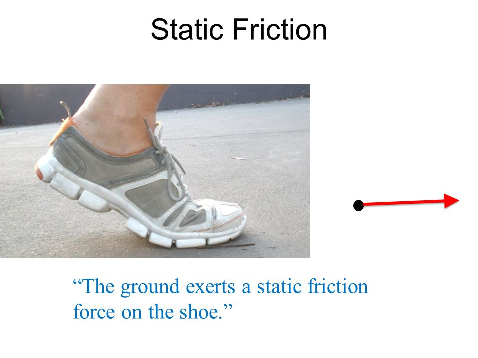 Static Friction The ground exerts a static friction force on the shoe.