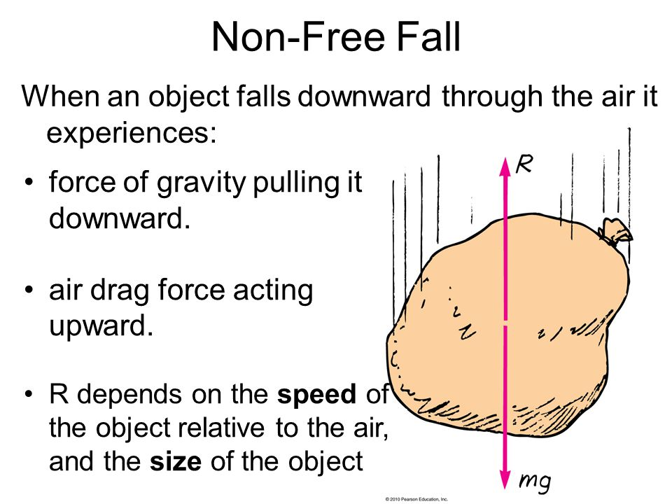 Non-Free Fall When an object falls downward through the air it experiences: force of gravity pulling it downward.