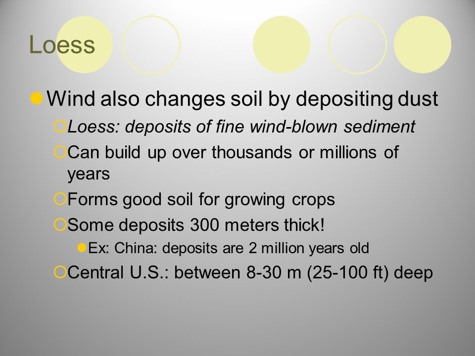 Loess Wind also changes soil by depositing dust