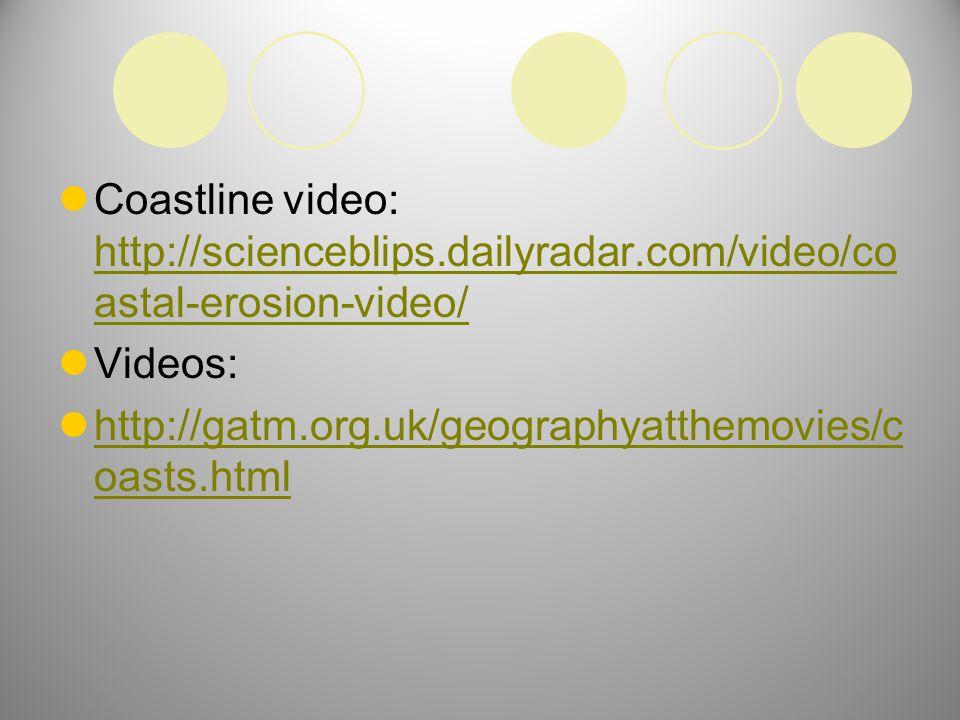 Coastline video: http://scienceblips. dailyradar