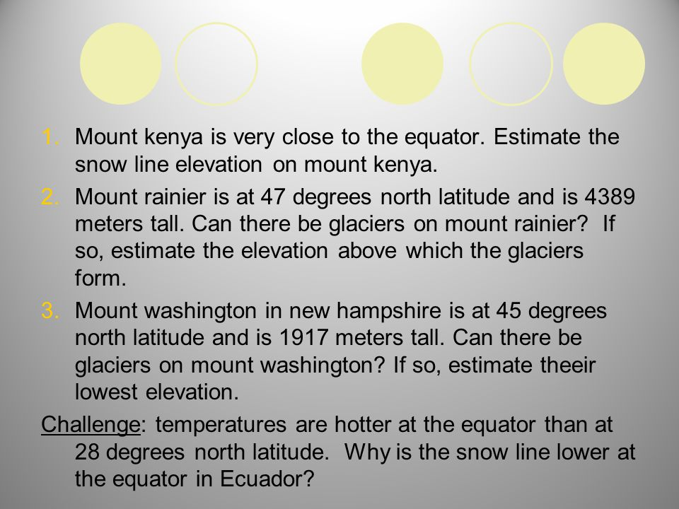 Mount kenya is very close to the equator