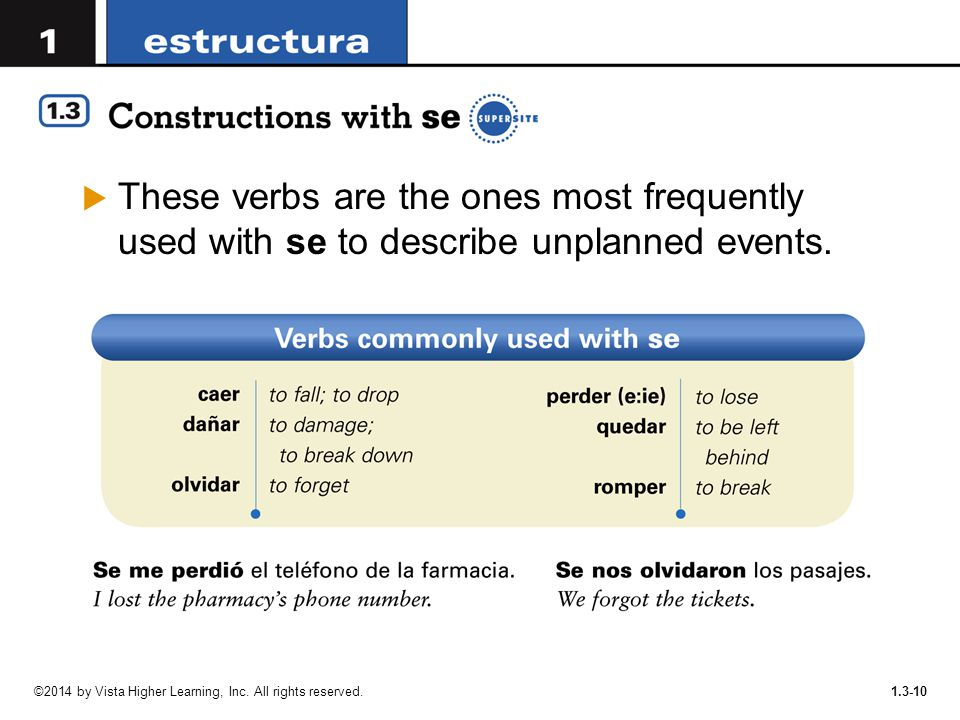 These verbs are the ones most frequently used with se to describe unplanned events.