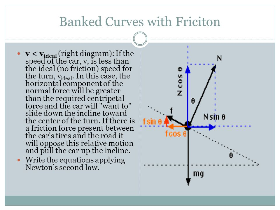 Banked Curves with Friciton
