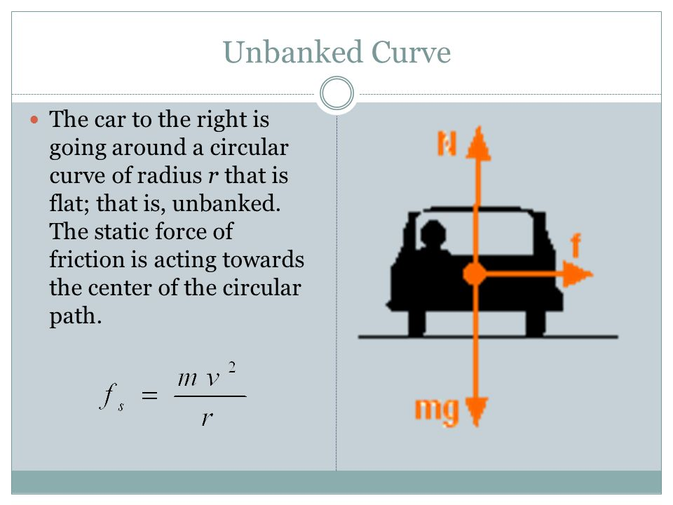 Unbanked Curve