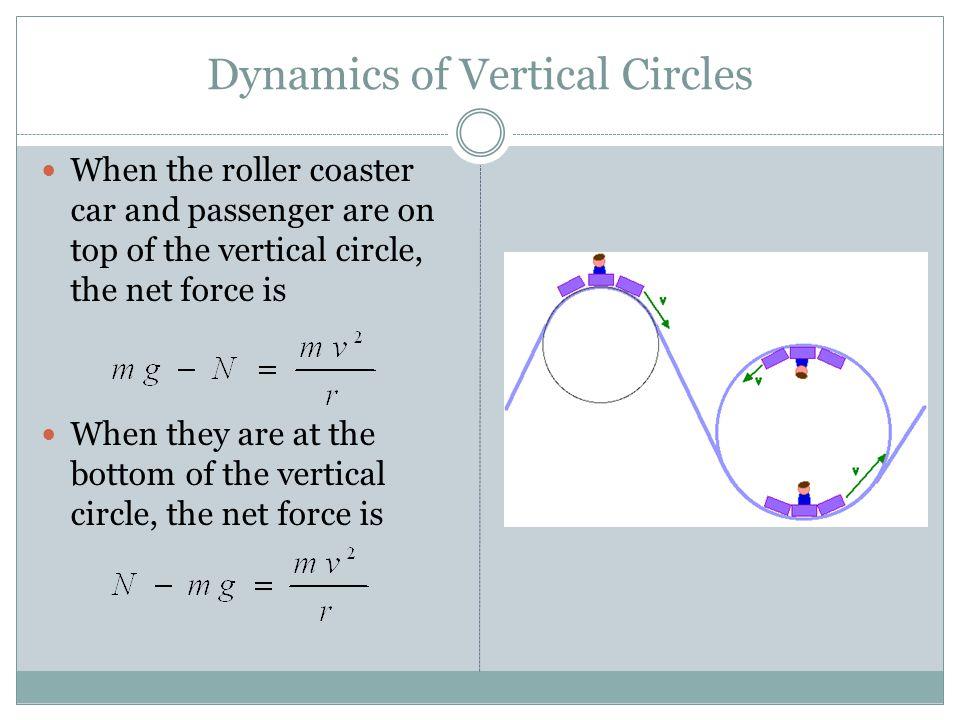 Dynamics of Vertical Circles